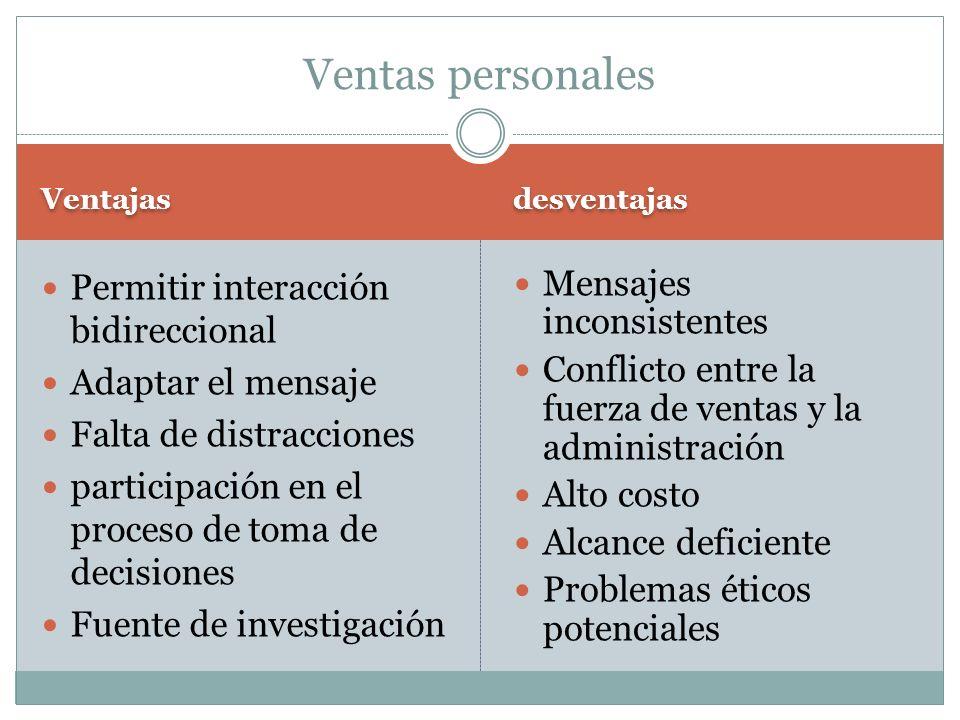 Ventajas desventajas Permitir interacción bidireccional Adaptar el mensaje Falta de distracciones participación en el proceso de toma de decisiones Fu