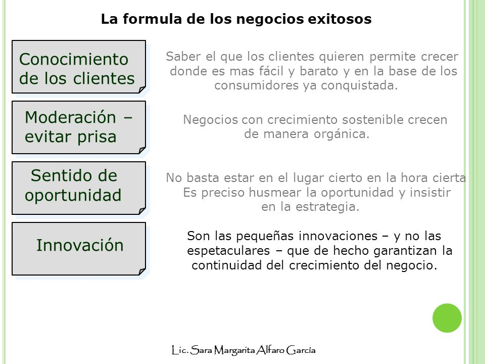 Lic. Sara Margarita Alfaro García La formula de los negocios exitosos Conocimiento de los clientes Moderación – evitar prisa Sentido de oportunidad In