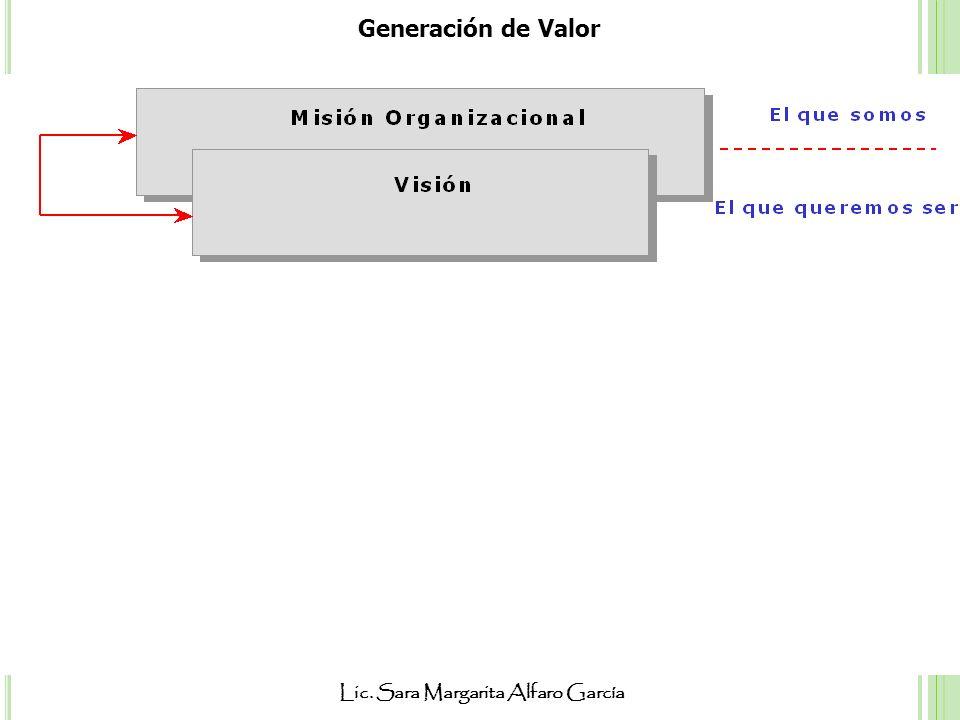 Lic. Sara Margarita Alfaro García Generación de Valor