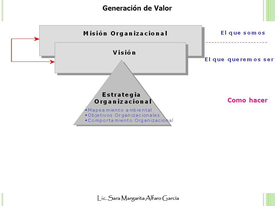 Lic. Sara Margarita Alfaro García Como hacer Generación de Valor