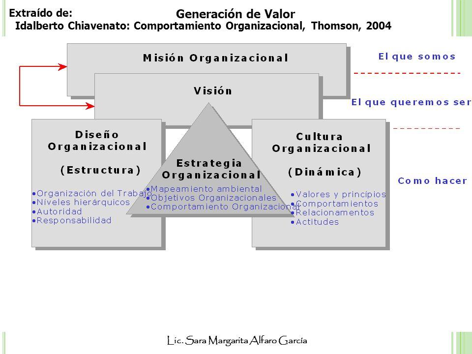 Lic. Sara Margarita Alfaro García Extraído de: Idalberto Chiavenato: Comportamiento Organizacional, Thomson, 2004 Generación de Valor