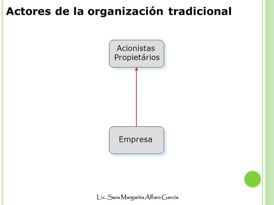 Lic. Sara Margarita Alfaro García Actores de la organización tradicional Empresa Acionistas Propietários