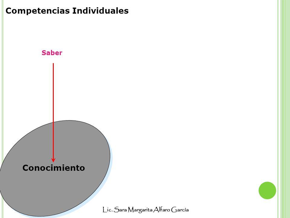 Lic. Sara Margarita Alfaro García Saber Competencias Individuales Conocimiento