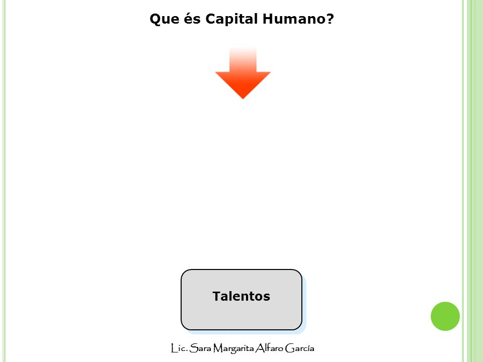 Lic. Sara Margarita Alfaro García Que és Capital Humano? Talentos