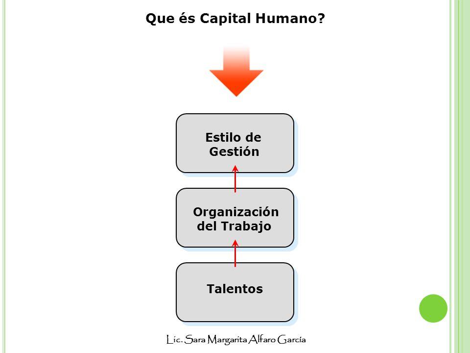Lic. Sara Margarita Alfaro García Que és Capital Humano? Talentos Organización del Trabajo Estilo de Gestión
