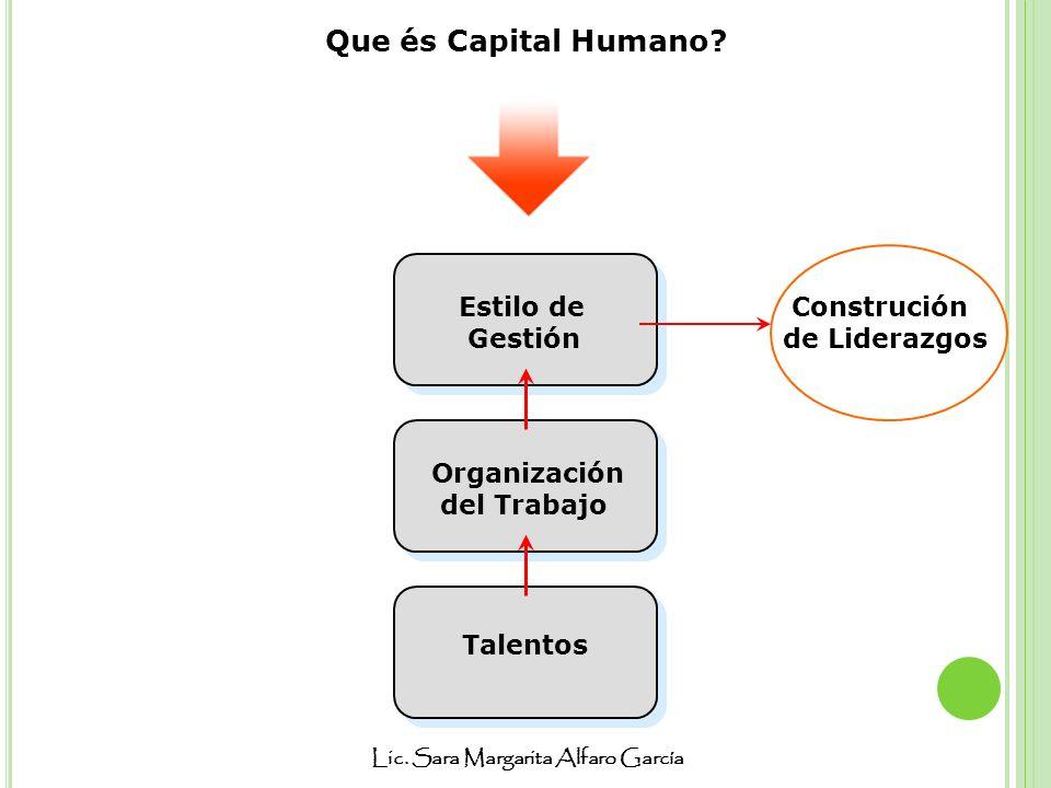 Lic. Sara Margarita Alfaro García Que és Capital Humano? Talentos Organización del Trabajo Estilo de Gestión Construción de Liderazgos