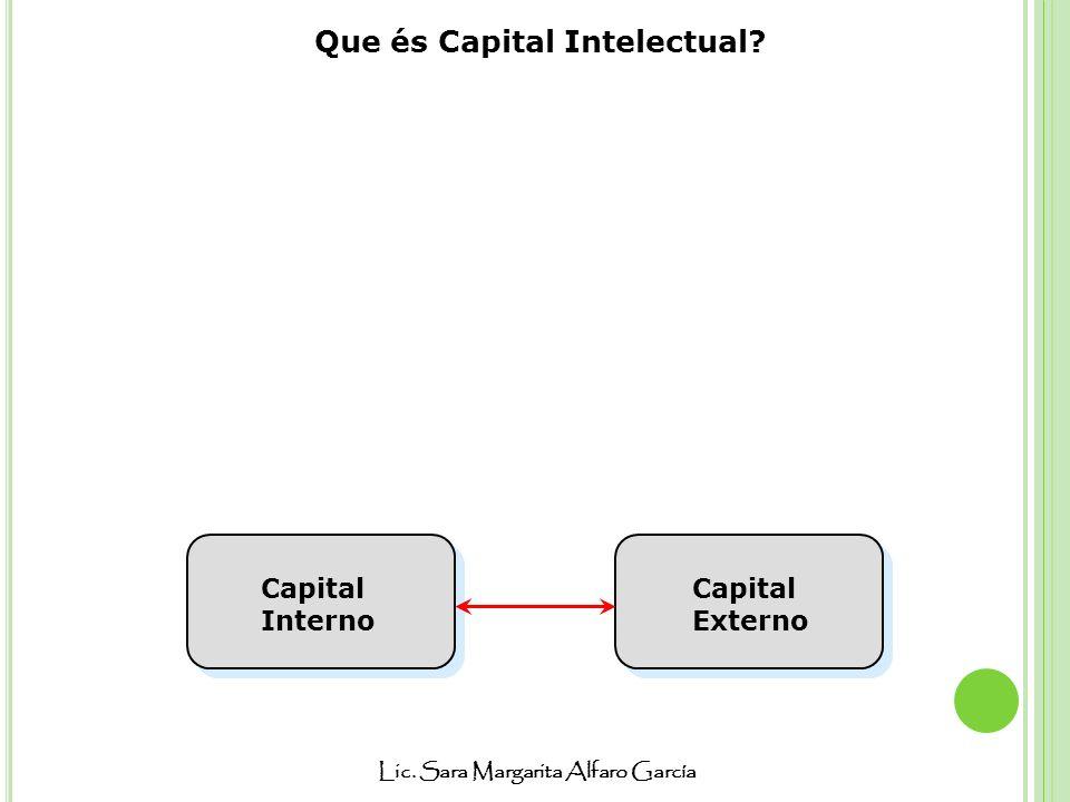 Lic. Sara Margarita Alfaro García Que és Capital Intelectual? Capital Interno Capital Externo