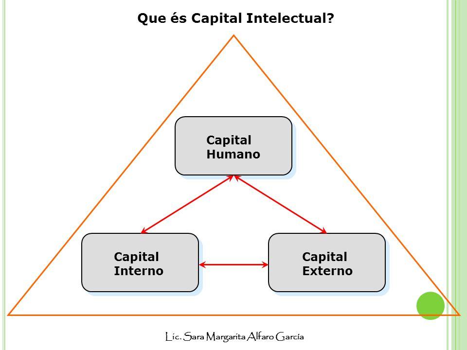 Lic. Sara Margarita Alfaro García Que és Capital Intelectual? Capital Humano Capital Interno Capital Externo