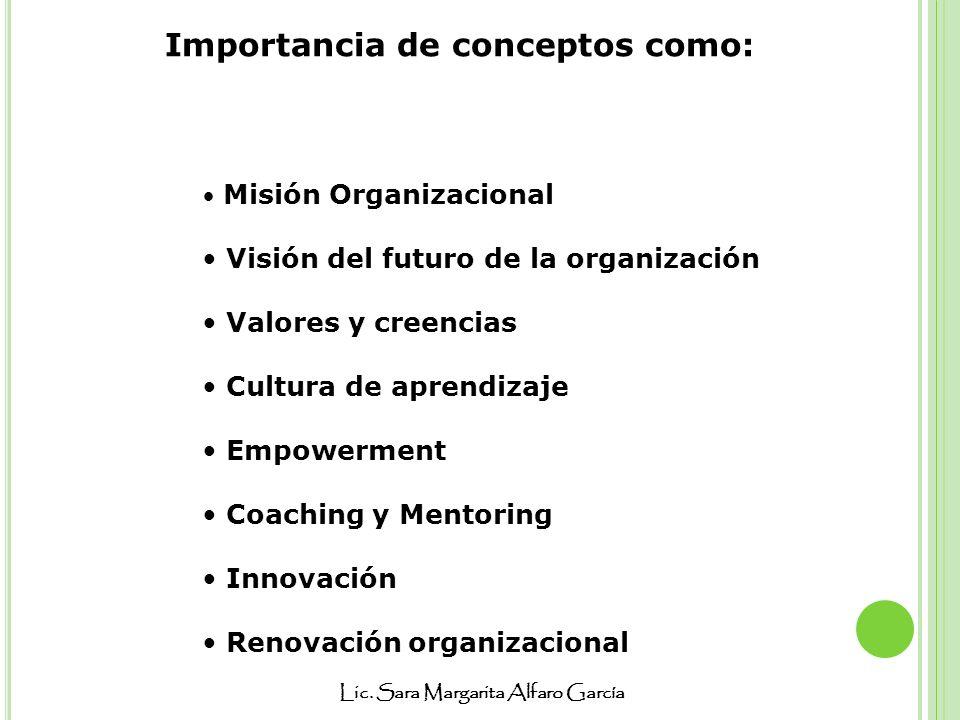 Lic. Sara Margarita Alfaro García Importancia de conceptos como: Misión Organizacional Visión del futuro de la organización Valores y creencias Cultur