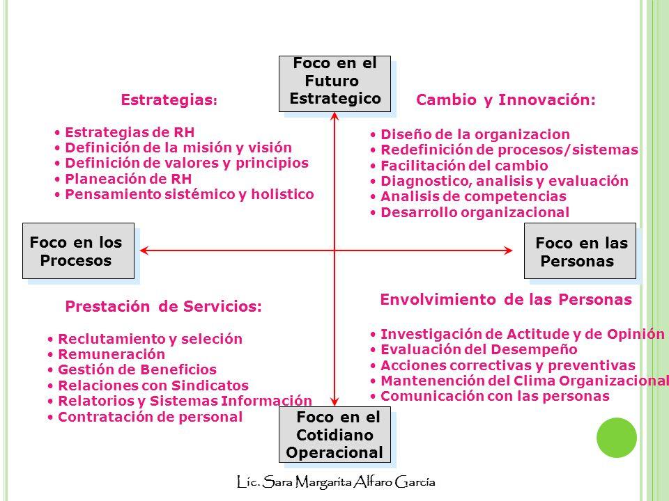 Lic. Sara Margarita Alfaro García Foco en el Futuro Estrategico Foco en los Procesos Foco en las Personas Foco en el Cotidiano Operacional Estrategias