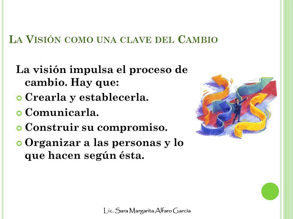 Lic. Sara Margarita Alfaro García L A V ISIÓN COMO UNA CLAVE DEL C AMBIO La visión impulsa el proceso de cambio. Hay que: Crearla y establecerla. Comu