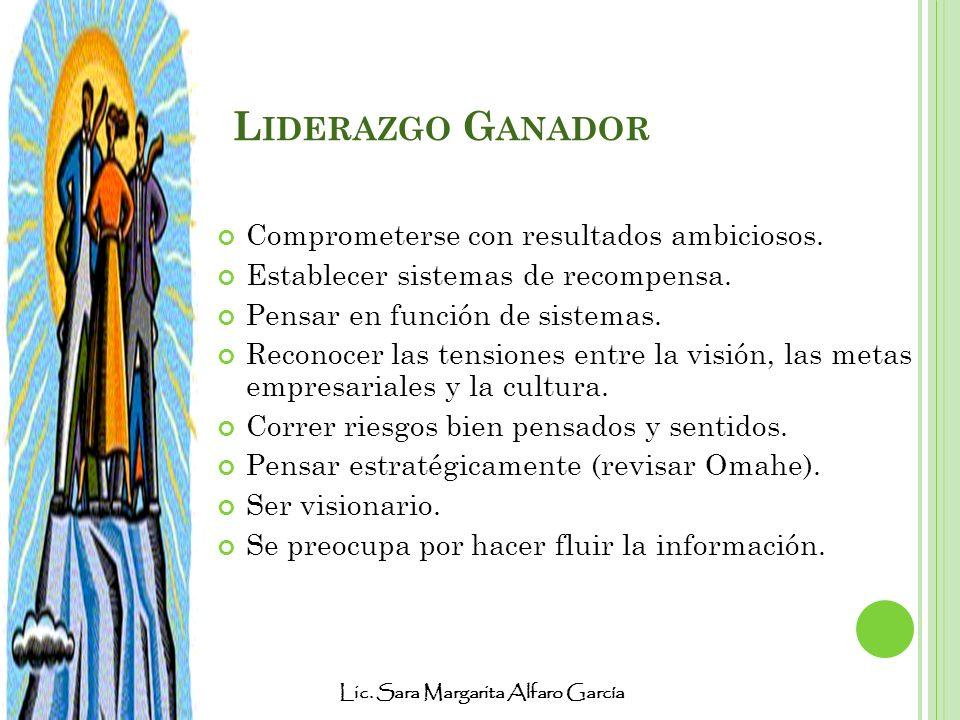 Lic. Sara Margarita Alfaro García L IDERAZGO G ANADOR Comprometerse con resultados ambiciosos. Establecer sistemas de recompensa. Pensar en función de