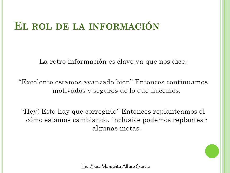 Lic. Sara Margarita Alfaro García E L ROL DE LA INFORMACIÓN La retro información es clave ya que nos dice: Excelente estamos avanzado bien Entonces co