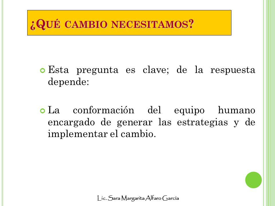 Lic. Sara Margarita Alfaro García ¿Q UÉ CAMBIO NECESITAMOS ? Esta pregunta es clave; de la respuesta depende: La conformación del equipo humano encarg
