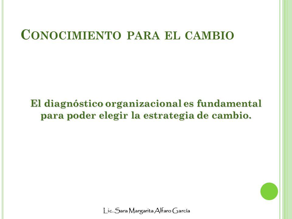 Lic. Sara Margarita Alfaro García C ONOCIMIENTO PARA EL CAMBIO El diagnóstico organizacional es fundamental para poder elegir la estrategia de cambio.