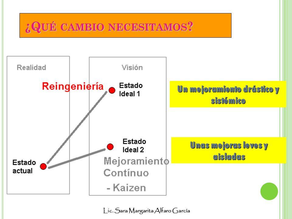 Lic. Sara Margarita Alfaro García ¿Q UÉ CAMBIO NECESITAMOS ? Un mejoramiento drástico y sistémico Unas mejoras leves y aisladas