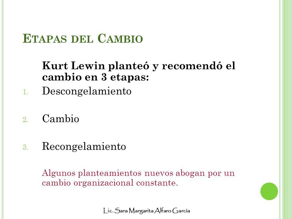 Lic. Sara Margarita Alfaro García E TAPAS DEL C AMBIO Kurt Lewin planteó y recomendó el cambio en 3 etapas: 1. Descongelamiento 2. Cambio 3. Recongela