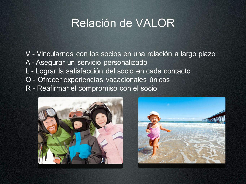 Relación de VALOR V - Vincularnos con los socios en una relación a largo plazo A - Asegurar un servicio personalizado L - Lograr la satisfacción del s