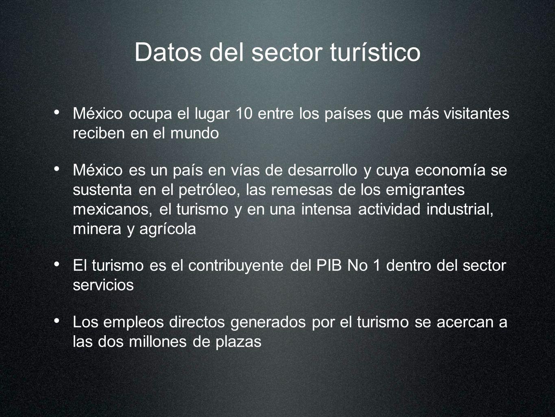 Datos del sector turístico México ocupa el lugar 10 entre los países que más visitantes reciben en el mundo México es un país en vías de desarrollo y