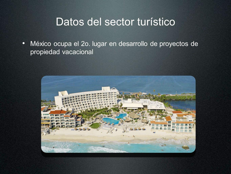 Datos del sector turístico México ocupa el 2o. lugar en desarrollo de proyectos de propiedad vacacional