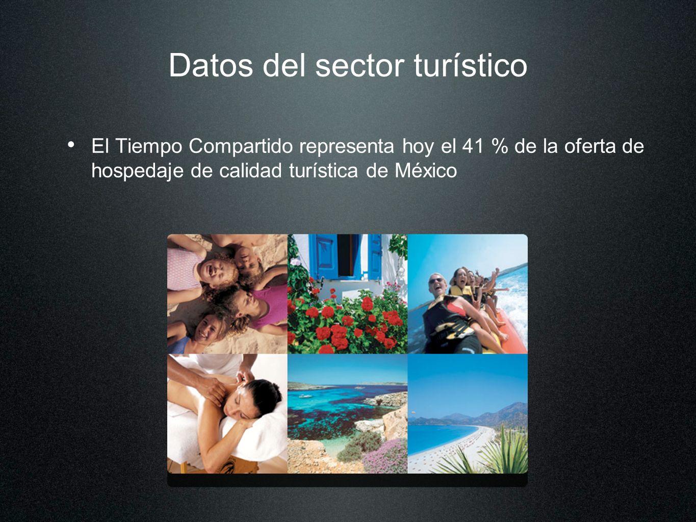 Datos del sector turístico El Tiempo Compartido representa hoy el 41 % de la oferta de hospedaje de calidad turística de México