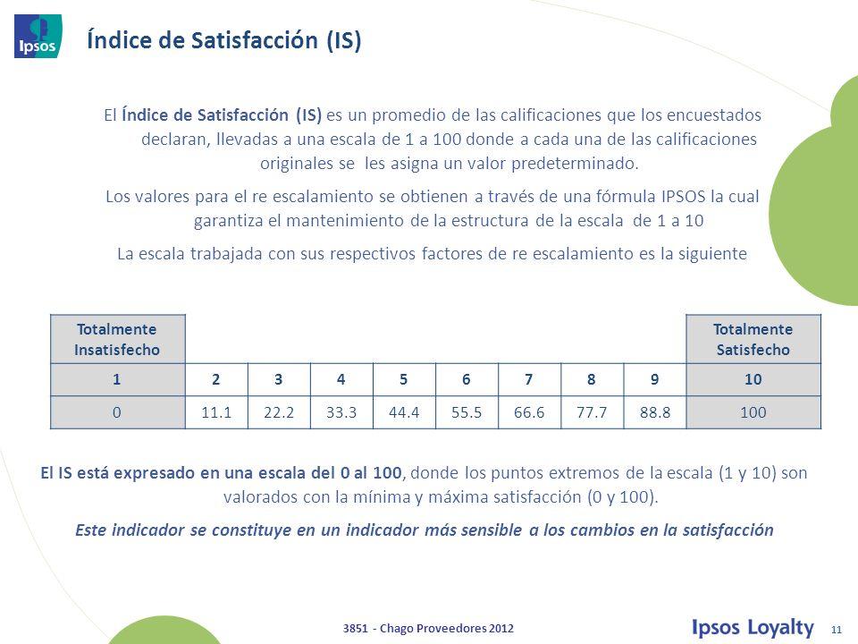 11 3851 - Chago Proveedores 2012 El Índice de Satisfacción (IS) es un promedio de las calificaciones que los encuestados declaran, llevadas a una escala de 1 a 100 donde a cada una de las calificaciones originales se les asigna un valor predeterminado.