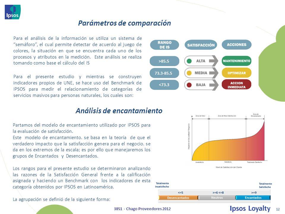 12 3851 - Chago Proveedores 2012 Para el análisis de la información se utiliza un sistema de semáforo, el cual permite detectar de acuerdo al juego de colores, la situación en que se encuentra cada uno de los procesos y atributos en la medición.