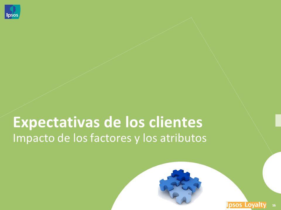 16 Expectativas de los clientes Impacto de los factores y los atributos