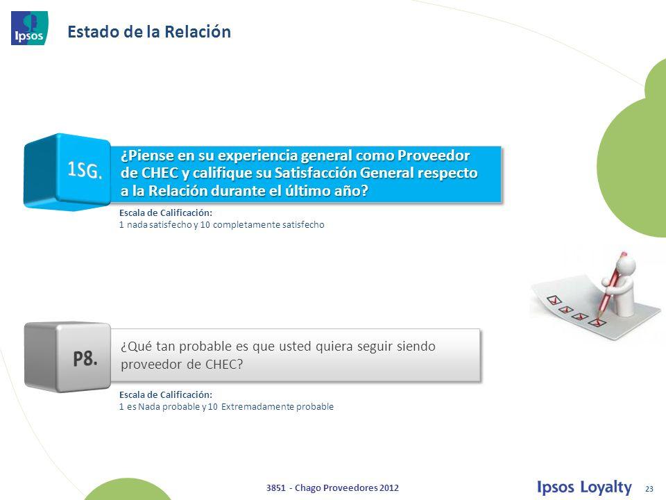 23 3851 - Chago Proveedores 2012 Estado de la Relación ¿Piense en su experiencia general como Proveedor de CHEC y califique su Satisfacción General respecto a la Relación durante el último año.