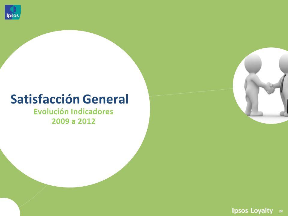 28 Satisfacción General Evolución Indicadores 2009 a 2012