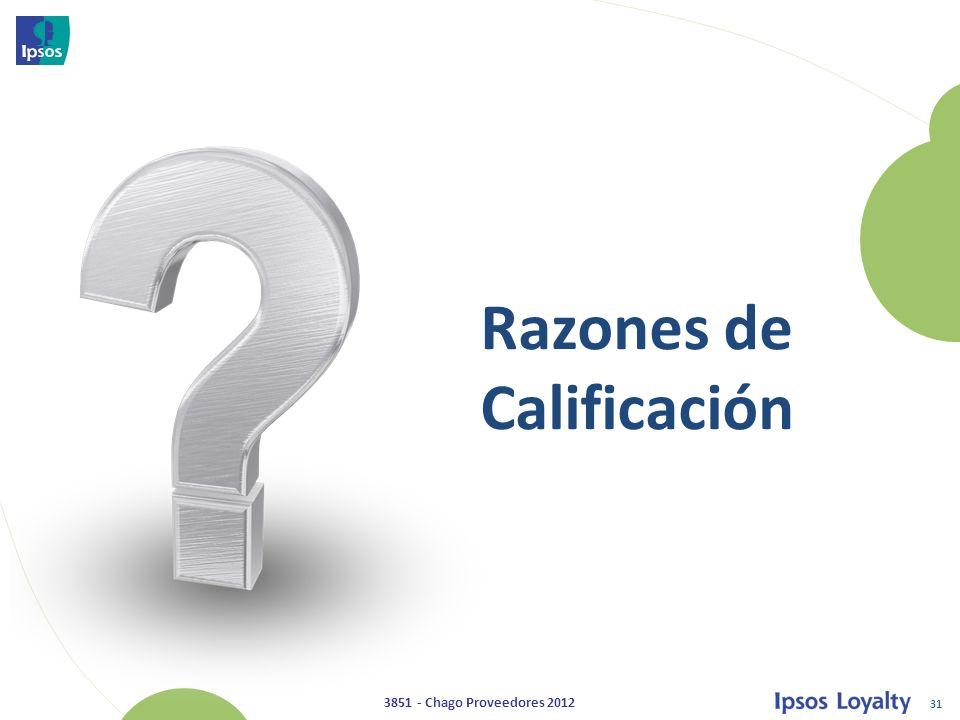 31 3851 - Chago Proveedores 2012 Razones de Calificación
