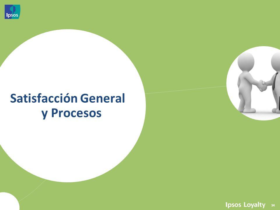 34 Satisfacción General y Procesos
