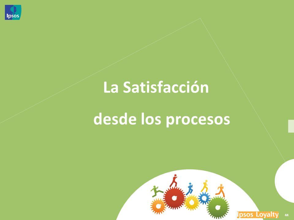 44 La Satisfacción desde los procesos