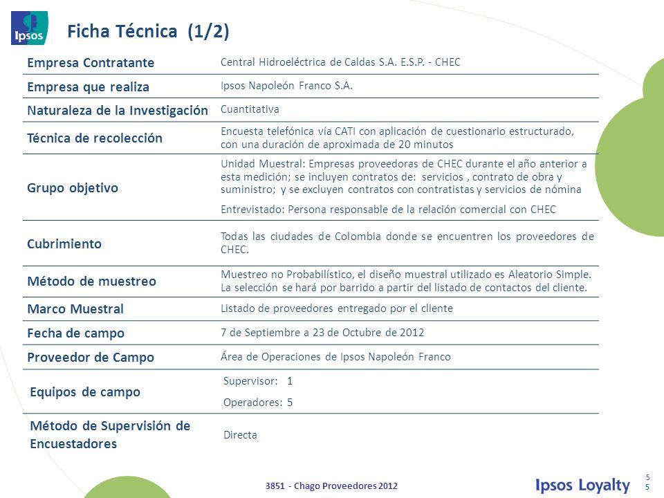 26 3851 - Chago Proveedores 2012 Así perciben los clientes a CHEC ¿Qué tan de acuerdo está usted con cada una de las siguientes afirmaciones acerca de CHEC.