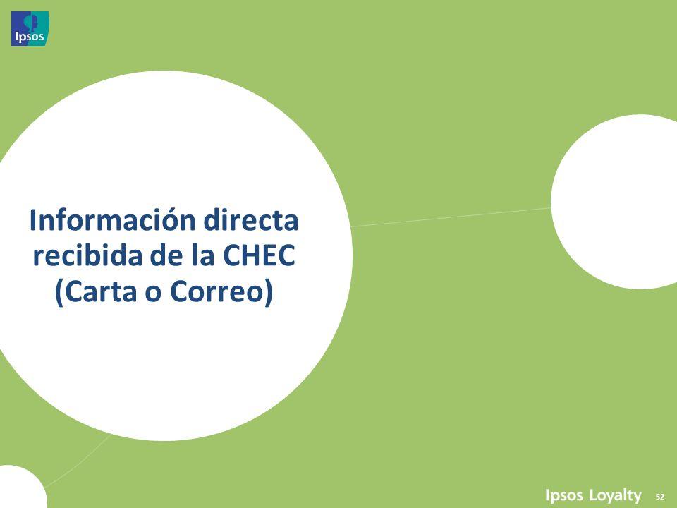 52 Información directa recibida de la CHEC (Carta o Correo)