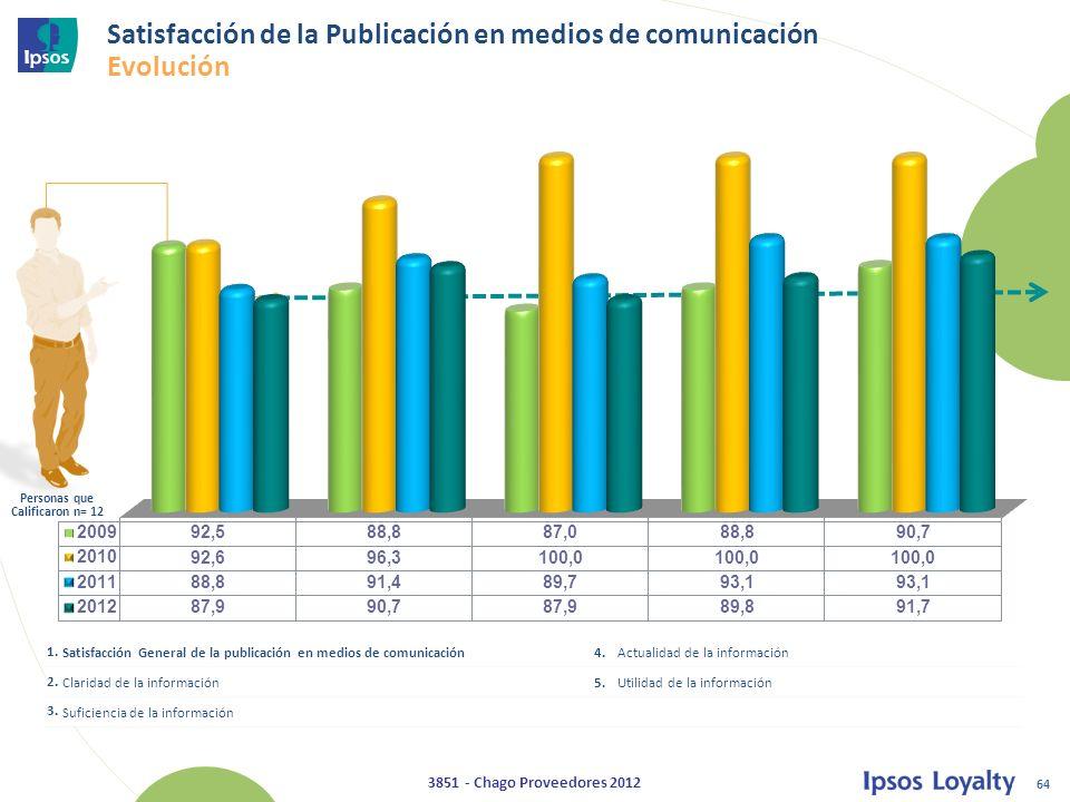 64 3851 - Chago Proveedores 2012 Satisfacción de la Publicación en medios de comunicación Evolución 1.