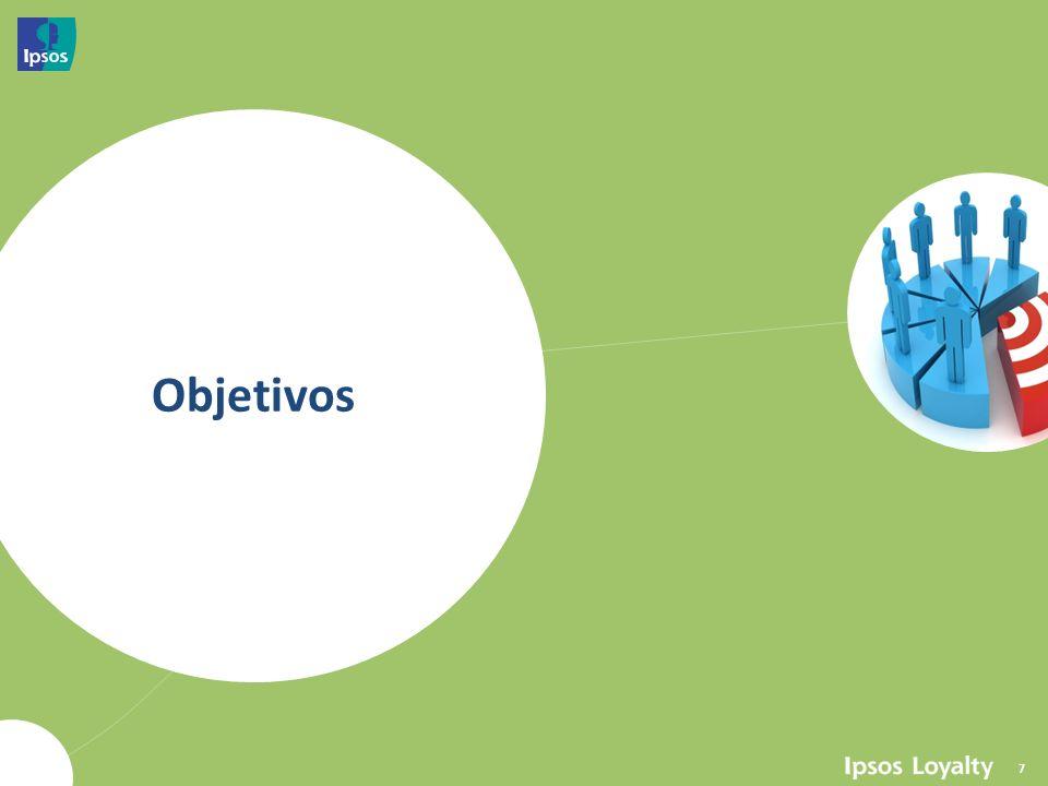 98 © 2011 Ipsos – All rights reserved. Gracias por confiar en nosotros