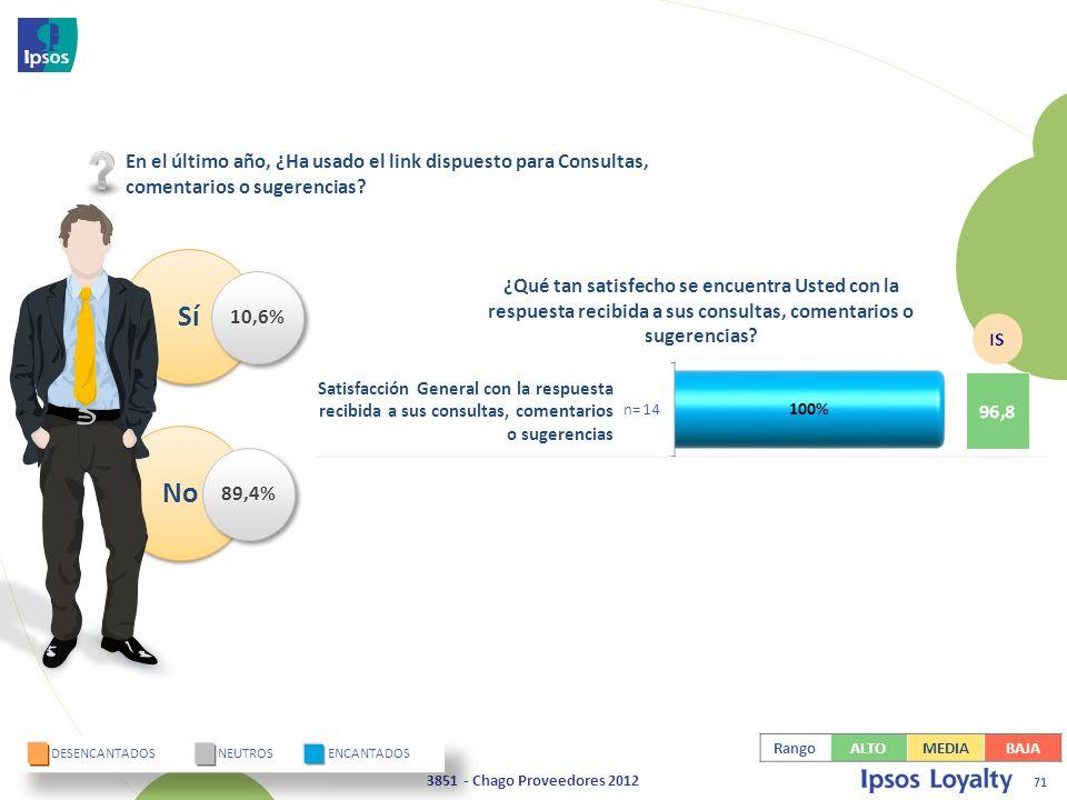 71 3851 - Chago Proveedores 2012 89,4% No 10,6% En el último año, ¿Ha usado el link dispuesto para Consultas, comentarios o sugerencias.