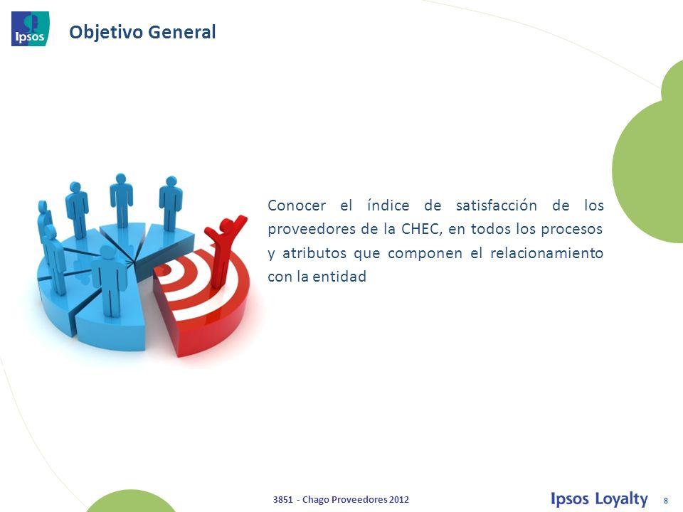 8 3851 - Chago Proveedores 2012 Objetivo General Conocer el índice de satisfacción de los proveedores de la CHEC, en todos los procesos y atributos que componen el relacionamiento con la entidad