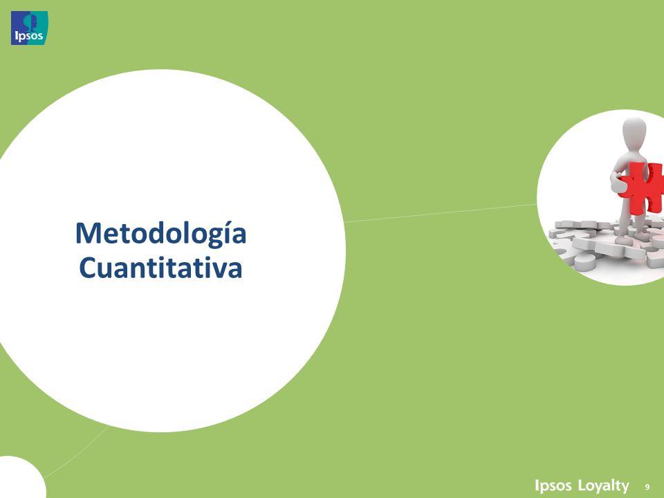 10 3851 - Chago Proveedores 2012 Para dar cumplimiento con los objetivos del requerimiento se trabajó el proyecto a través de una de las metodologías propias de IPSOS LOYALTY, las cuales permiten articular de manera integral la opinión de los clientes y la medición efectiva de los niveles de satisfacción.