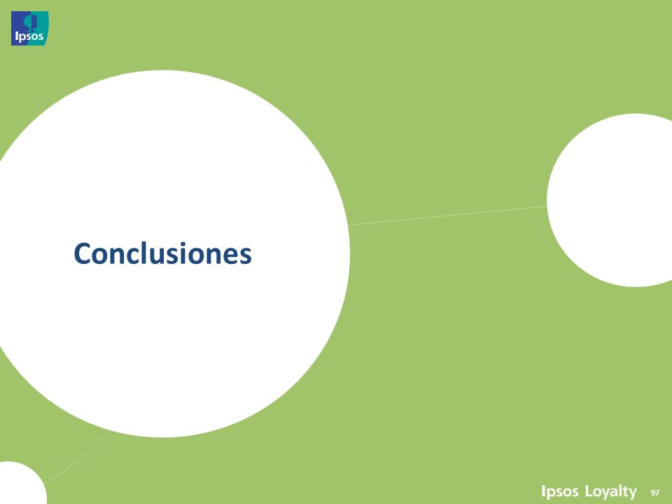97 Conclusiones