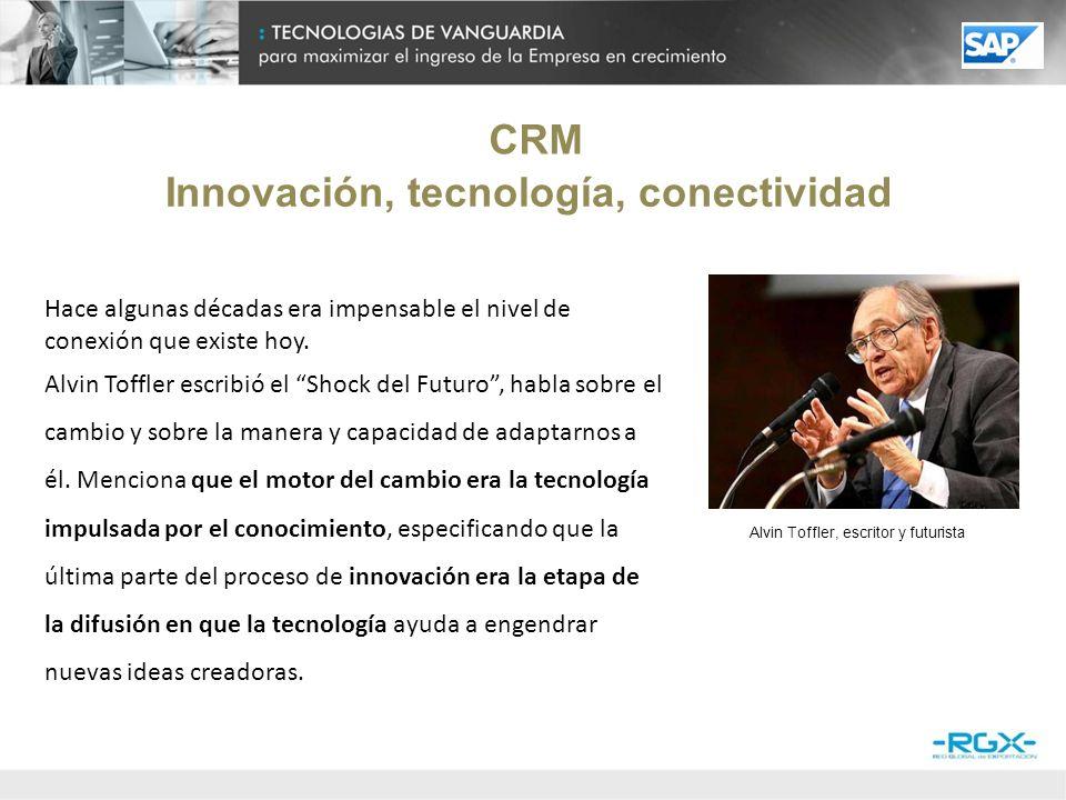 CRM Innovación, tecnología, conectividad Cliente Sitio Redes Sociales Correo Electrónico Teléfono Atención presencial Voz IP Ventas Marketing Logística Producción Administración Post Venta Nuevos ecosistemas MarcaRelación