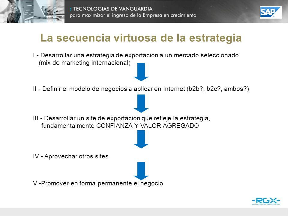 I - Definir un plan de exportación MIX PRECIO Costos, INCOTERMS, Política de Precios, descuentos, Bonificaciones.