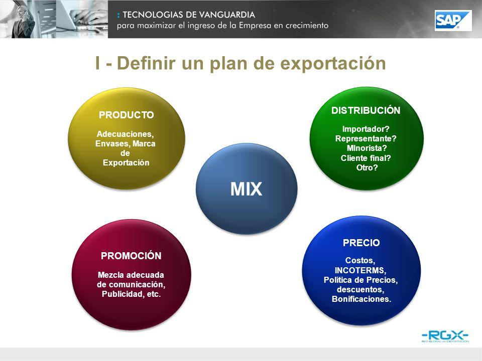 II - Definir un modelo de negocios 1- B2B o B2C: definición en base a producto, mercado y grado de desarrollo de una red de distribución internacional.