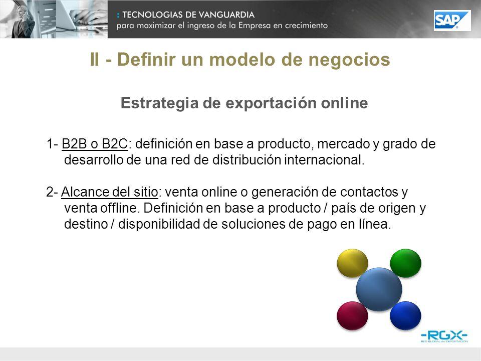 III- Desarrollar un site que genere CONFIANZA y VALOR AGREGADO Actualización del site Marcas Conocidas Información Propia de Exportación Opiniones de terceros Formas de Contacto Completas