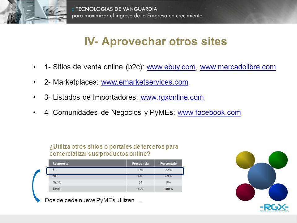 V- Promover el negocio en forma permanente El arte de generar clientes a través de la web: cuántos buscadores.