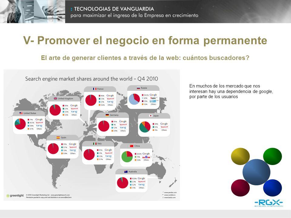 Indique de que manera promociona su negocio en internet Las PyMEs latinas están utilizando poco Internet como un medio para promover y difundir su negocio V- Promover el negocio en forma permanente El arte de generar clientes a través de la web: es necesario ser el PRIMERO?