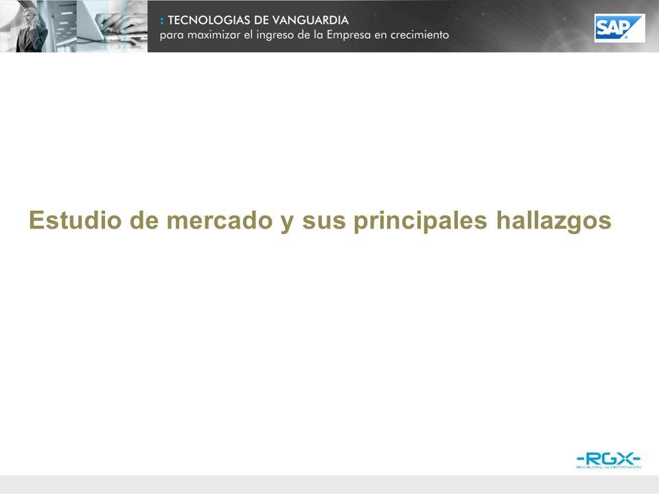 Utilización de TICs y software de gestión