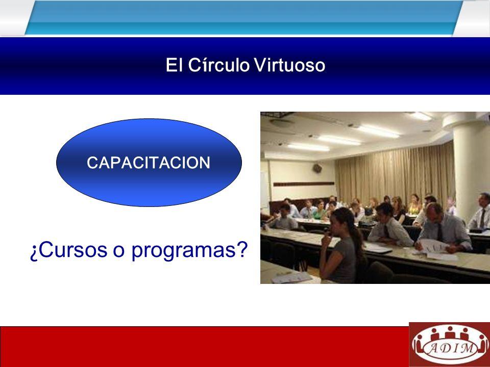 El círculo virtuoso CAPACITACION El C í rculo Virtuoso ¿ Cursos o programas?