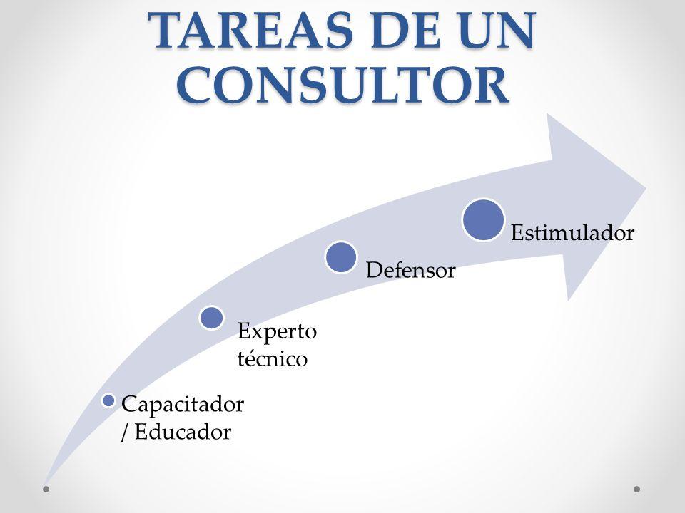 TAREAS DE UN CONSULTOR Capacitador / Educador Experto técnico Defensor Estimulador